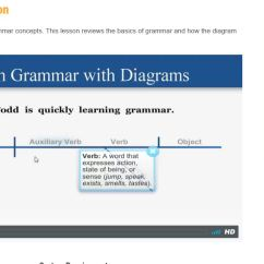 Sentence Diagramming Software Lewis Dot Diagram For Be Learn With Diagrams Online Kids Look We Homeschool Program