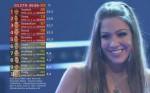 Unser Star für Baku: Die Entscheidung in der zweiten Live-Show - TV News