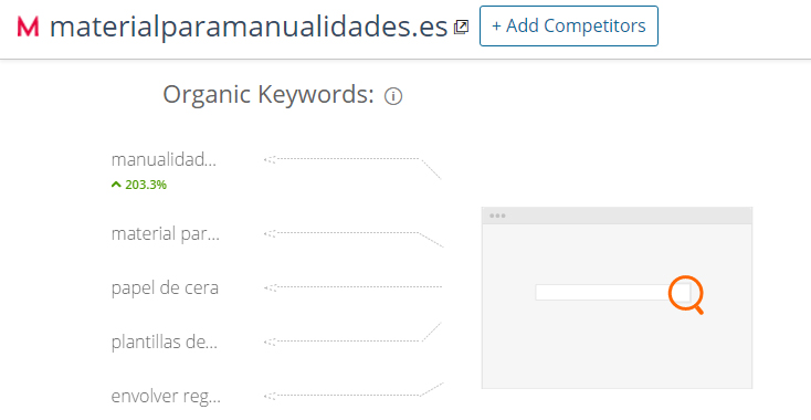 similarweb_keywords