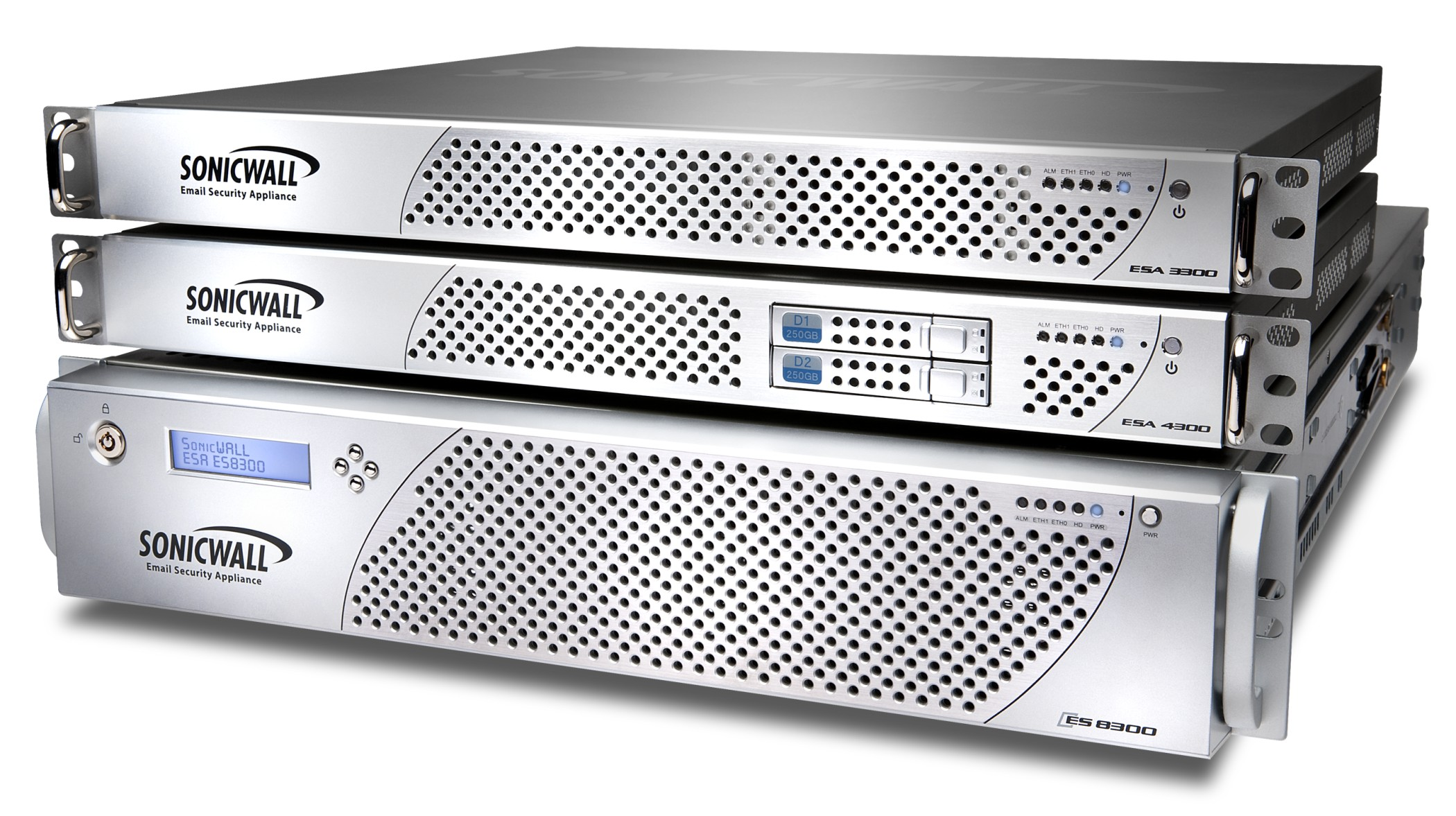 Sonicwall Loophold Security Distribution