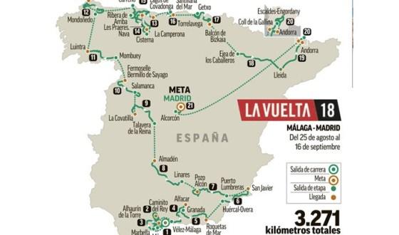Horario de la 7ª etapa de La Vuelta