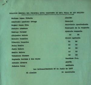 Personas+lqs+Los+Molinos+junio+de+1937