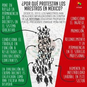 protestas-maestroméxico-loquesomos