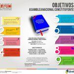 El temido proceso democrático en Venezuela