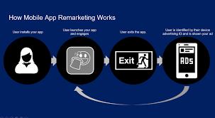 Re-marketing mobile : une source de revenus à ne pas négliger