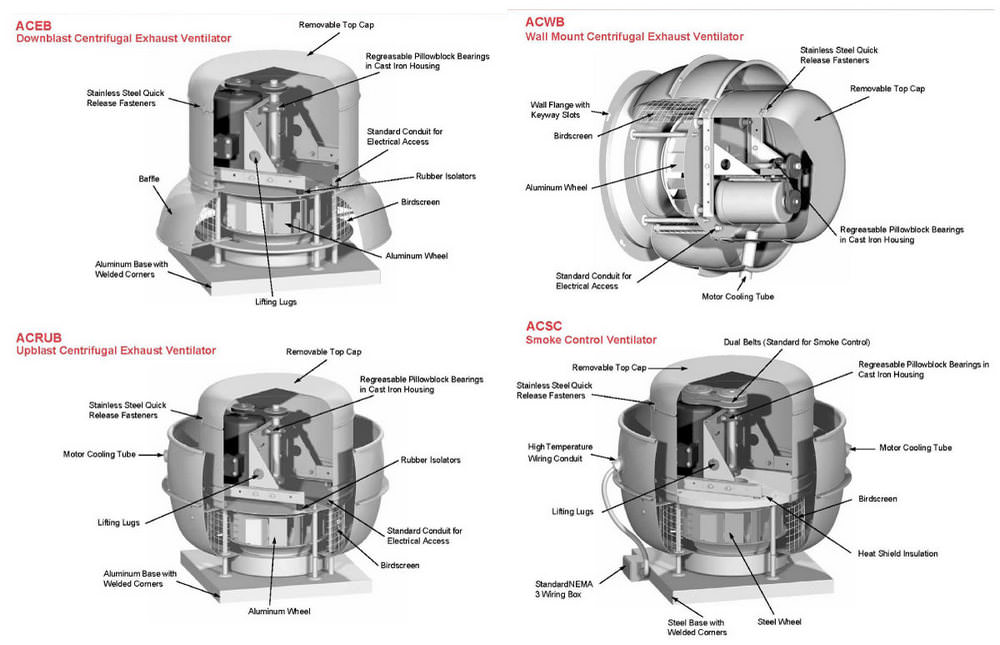 AC: Centrifugal Roof and Wall Exhauster Ventilators
