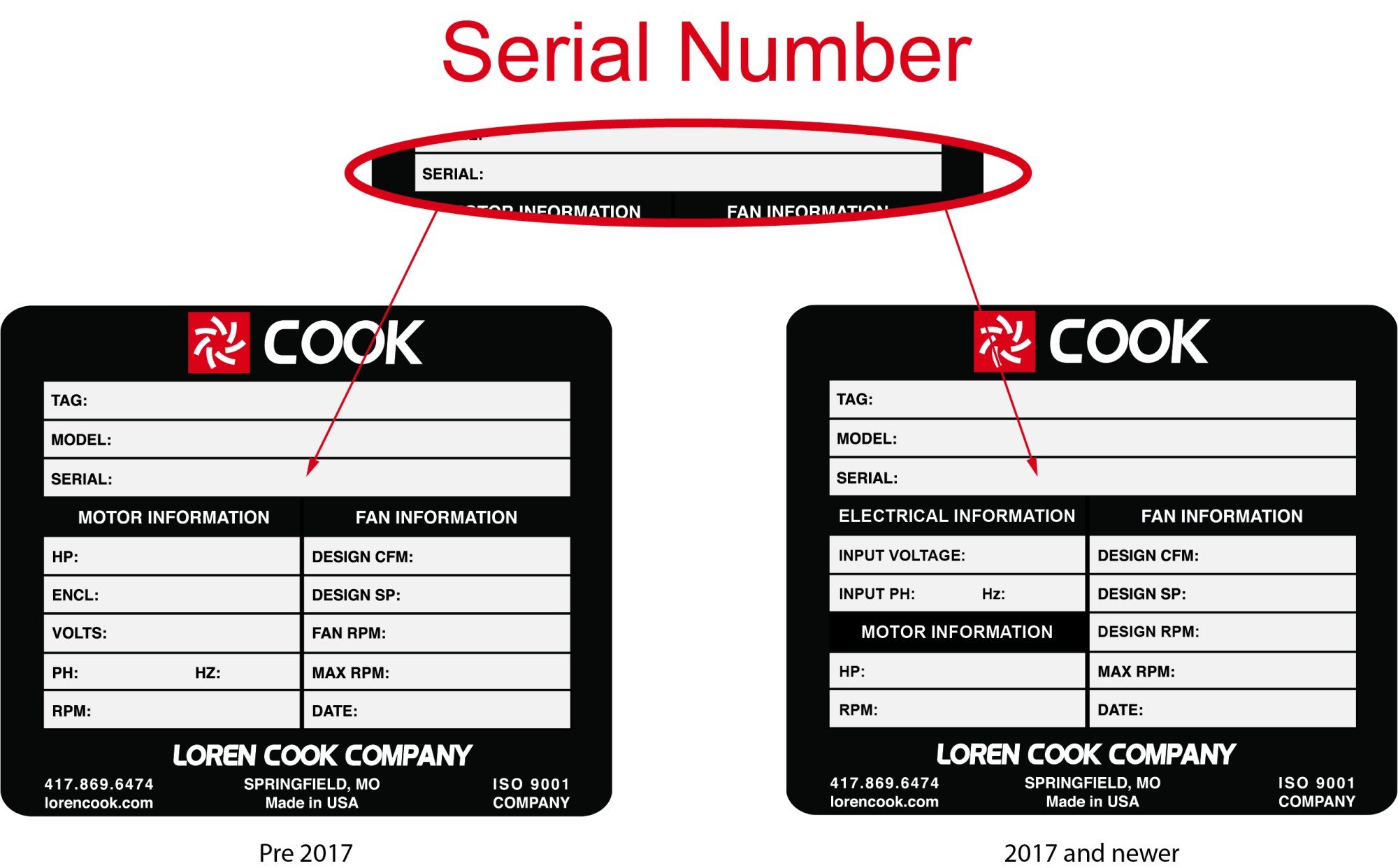 hight resolution of search by serial number