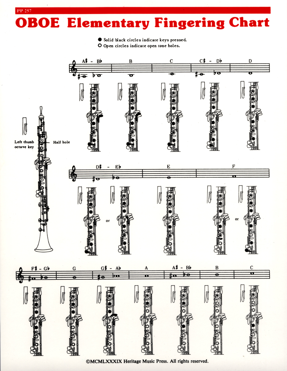Elementary Fingering Chart - Bass Clarinet