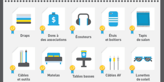 Infographie Bitcoin - (c) Finyear