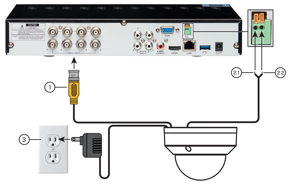 hight resolution of connect the bnc video cable to one of the video inputs on the dvr connect the rs485