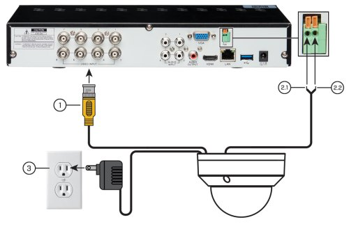 small resolution of connect the bnc video cable to one of the video inputs on the dvr connect the rs485