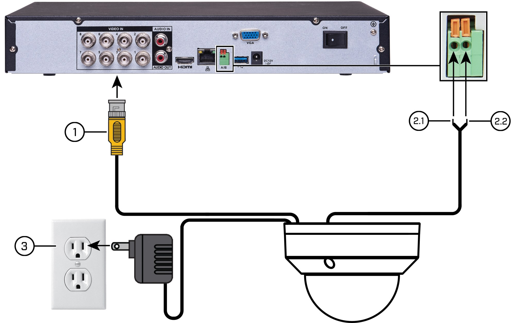 hight resolution of connect the bnc video cable to one of the video inputs on the dvr
