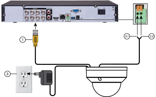 small resolution of connect the bnc video cable to one of the video inputs on the dvr