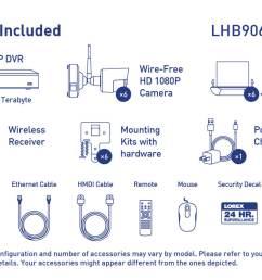 lorex camera wiring diagram [ 1201 x 801 Pixel ]