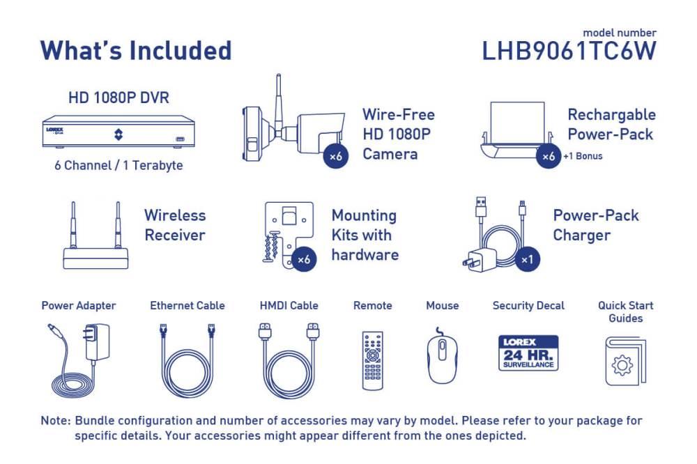 medium resolution of lorex camera wiring diagram