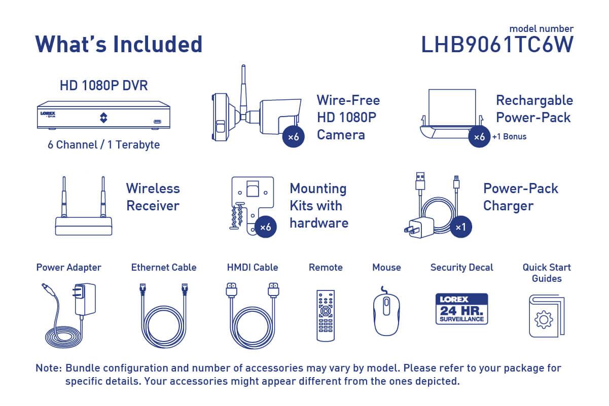 hight resolution of lorex camera wiring diagram
