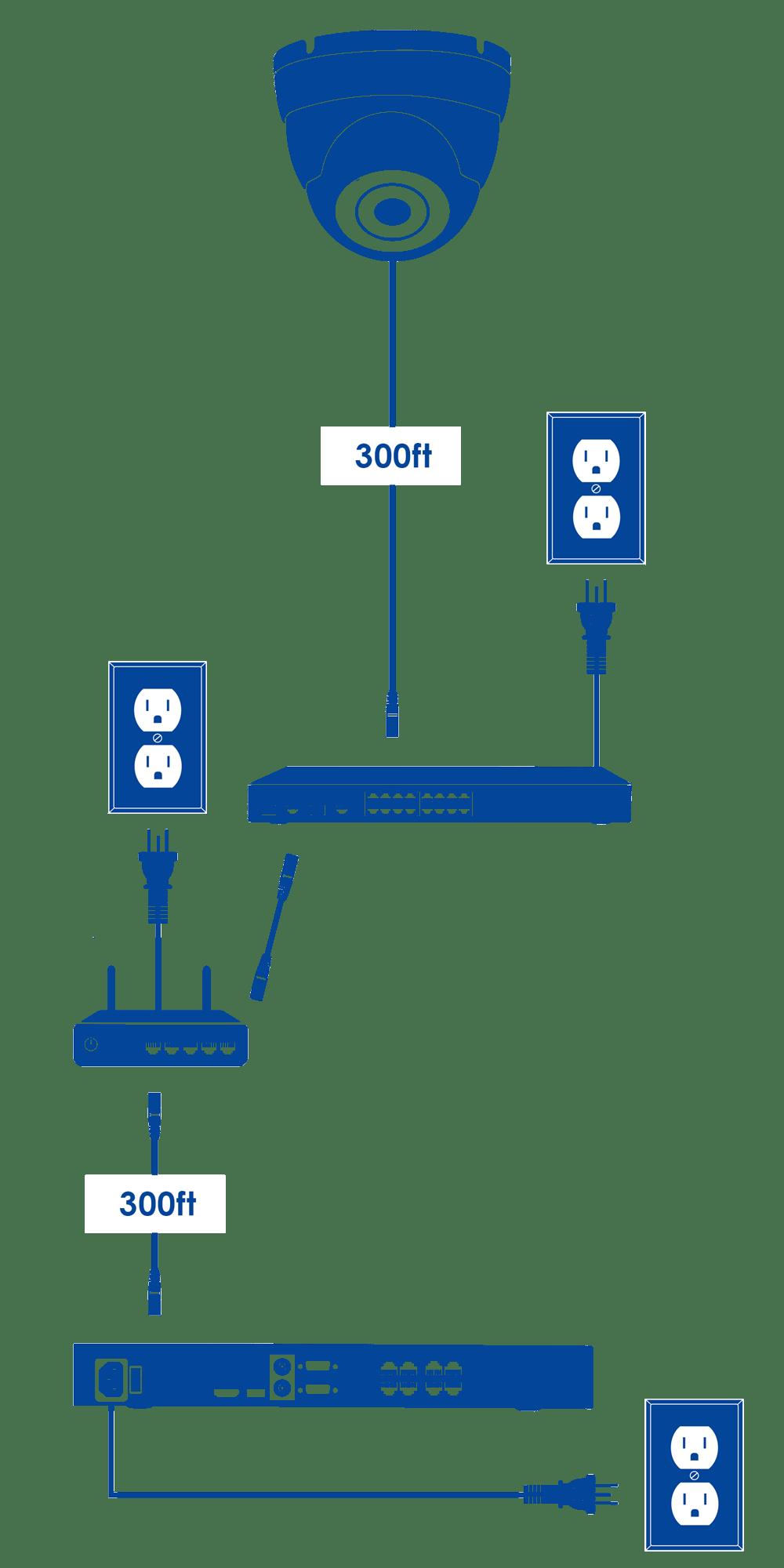 medium resolution of poe switch diagram