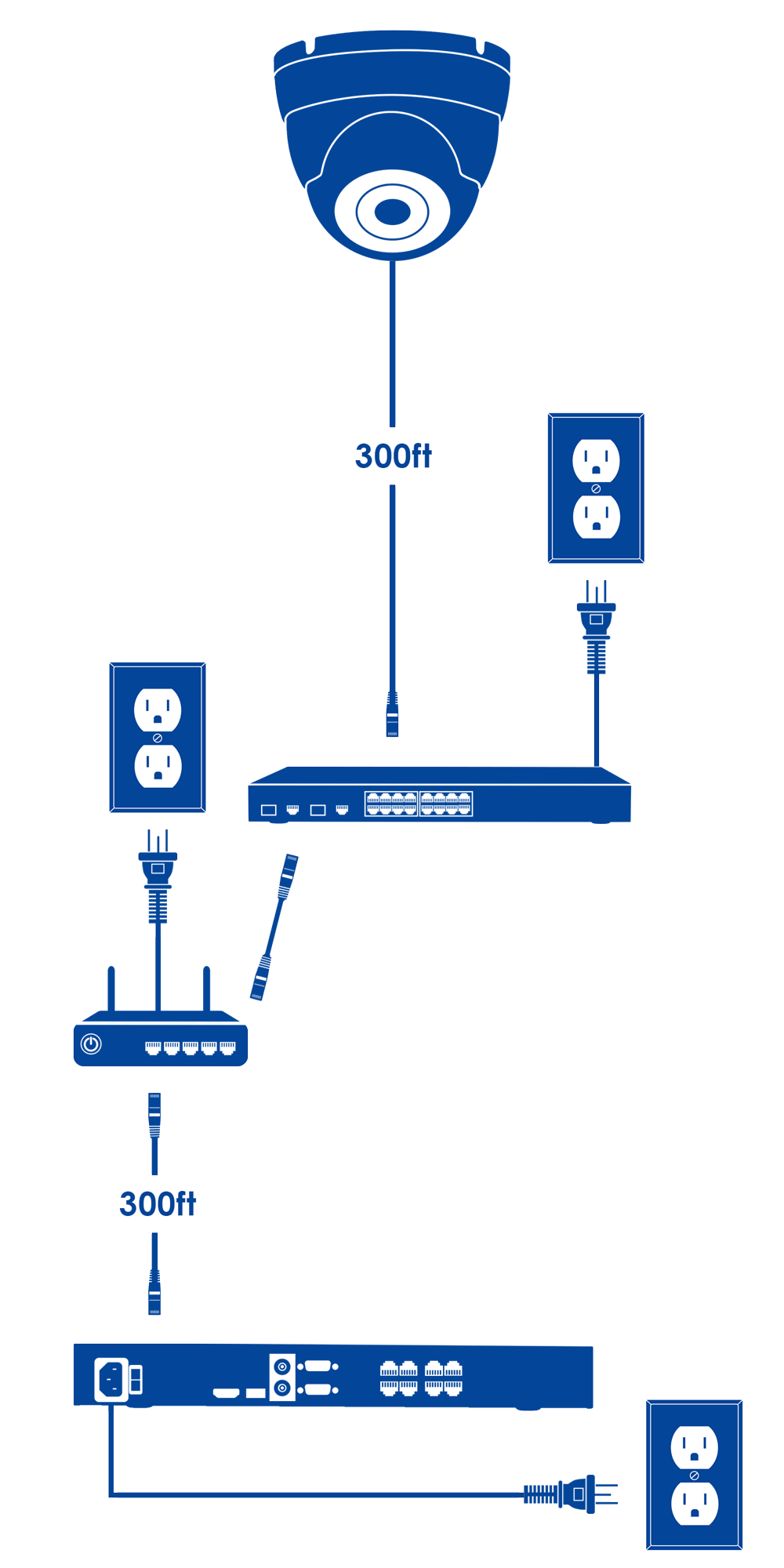 hight resolution of poe switch diagram