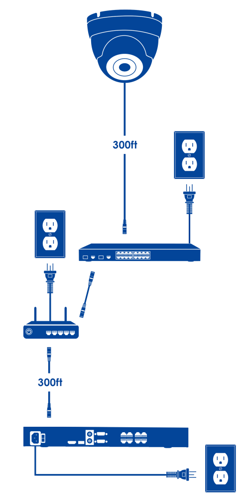 small resolution of poe switch diagram