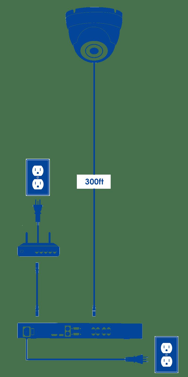 medium resolution of cctv camera installation diagram pdf cctv image cctv wiring diagram connection pdf jodebal com on cctv