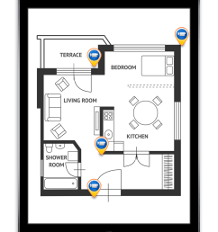setting up your home security system [ 1067 x 1500 Pixel ]
