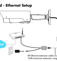 samsung security camera wiring diagram samsung circuit diagrams [ 1094 x 836 Pixel ]