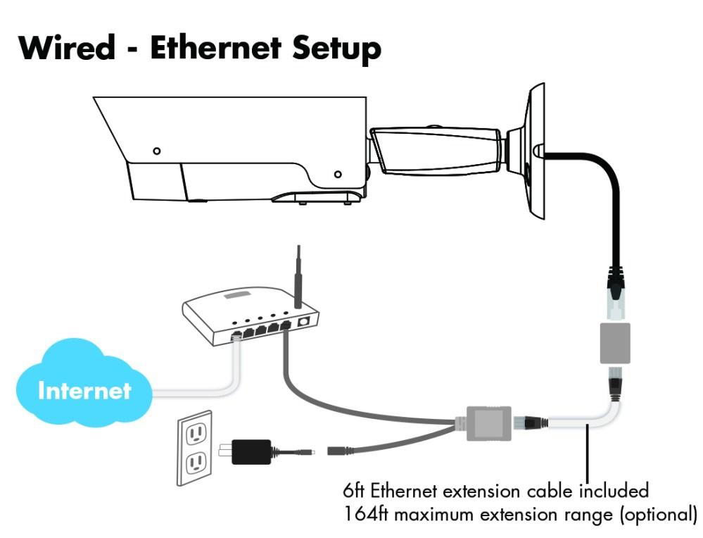 medium resolution of samsung security camera wiring diagram samsung circuit diagrams