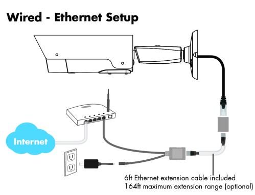 small resolution of samsung security camera wiring diagram samsung circuit diagrams