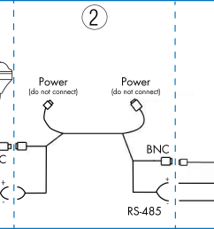 connect the camera to the bnc and rs485 connectors on the included 100ft extension cable  [ 4539 x 1750 Pixel ]
