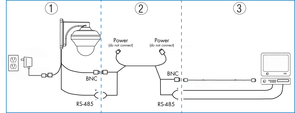 medium resolution of connect the camera to the bnc and rs485 connectors on the included 100ft extension cable