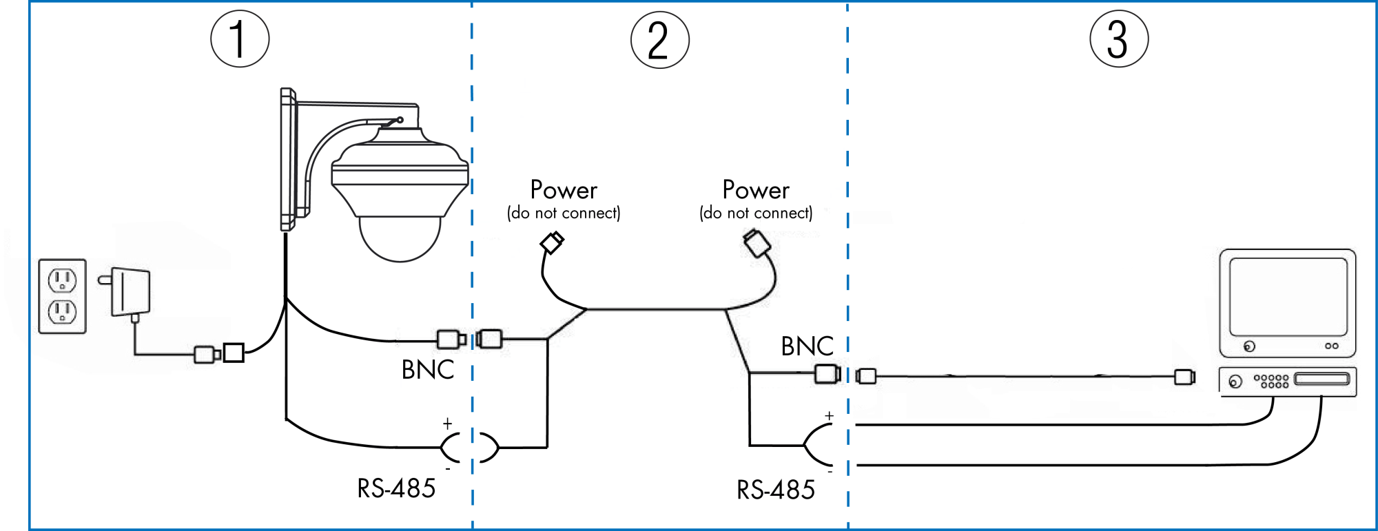 hight resolution of connect the camera to the bnc and rs485 connectors on the included 100ft extension cable