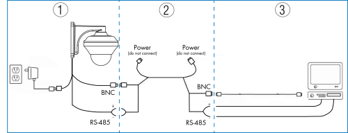 small resolution of connect the camera to the bnc and rs485 connectors on the included 100ft extension cable