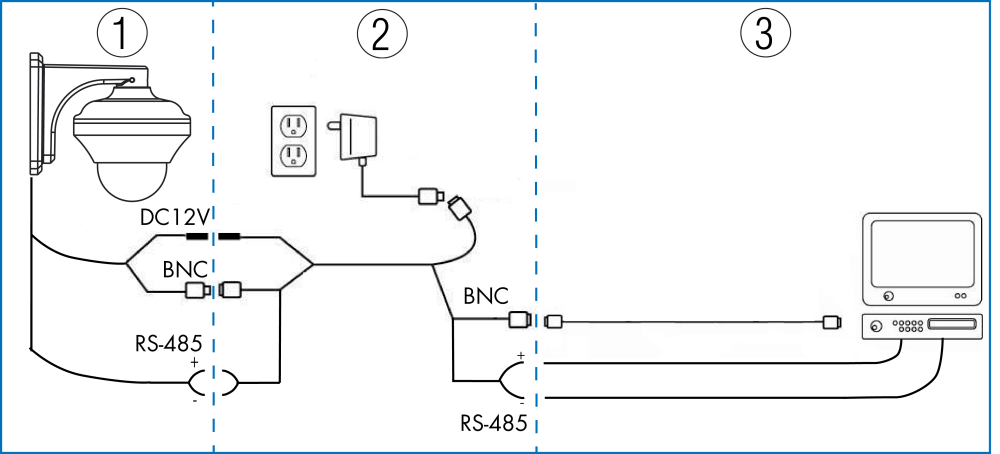 medium resolution of connect camera cables to the included extension cable 2 connect power adapter to the included extension cable on the side away from the camera