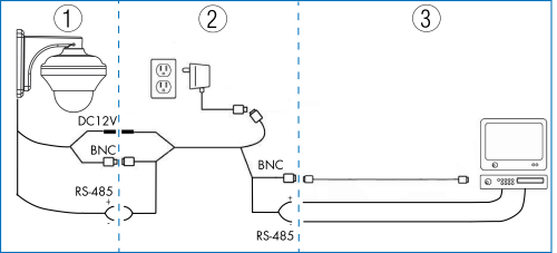 small resolution of connect camera cables to the included extension cable 2 connect power adapter to the included extension cable on the side away from the camera