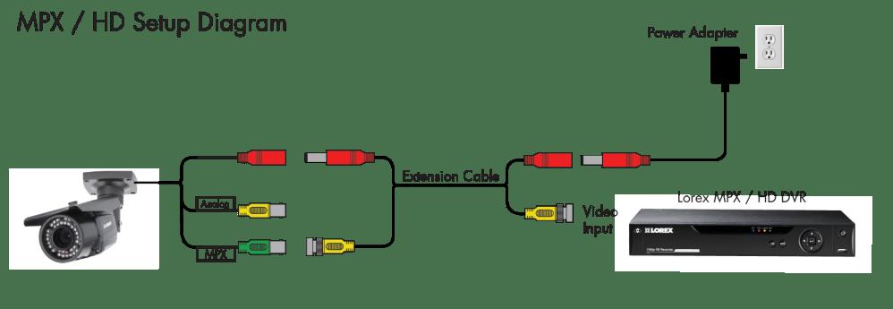 medium resolution of q see camera wiring diagram simple wiring schema camera wiring schematic q see security camera wiring diagram for