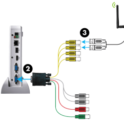 Cctv Dvr Wiring Diagram Lymph Nodes On Back Of Head Lh040 Eco Series Frequently Asked Questions Lorexconnection For Connecting Lw2232 Wireless Cameras To