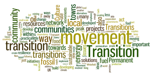 transitions-wordle
