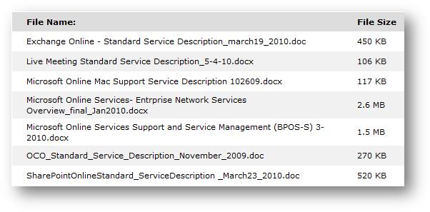 Service descriptions for Microsoft Online Services (standard