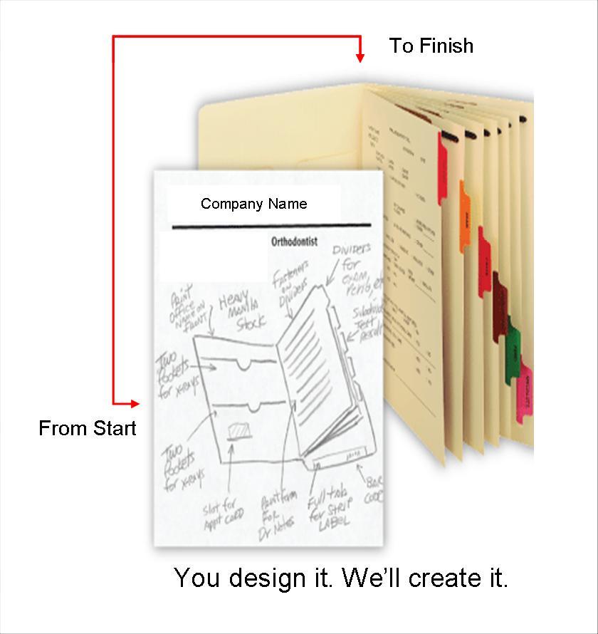 custom filing system file