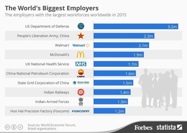 grandes-empleadores
