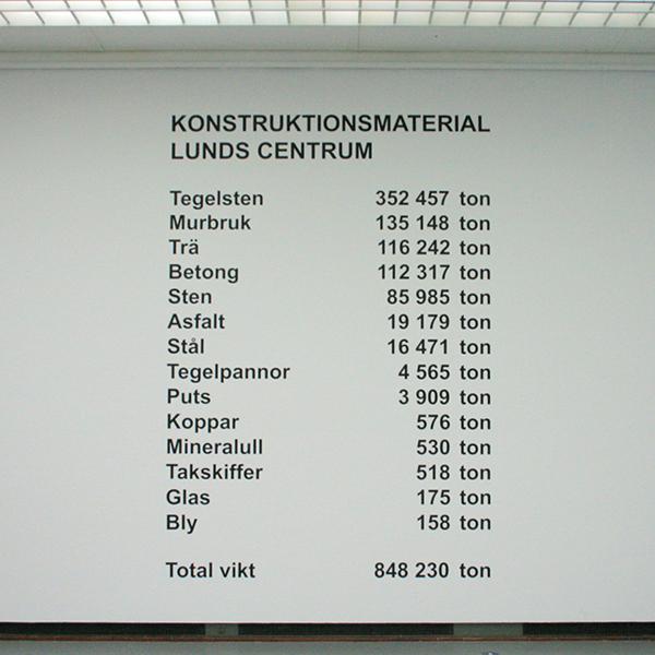 Lara Almarcegui - Bouwmaterialen Lund stadscentrum - Vinyl