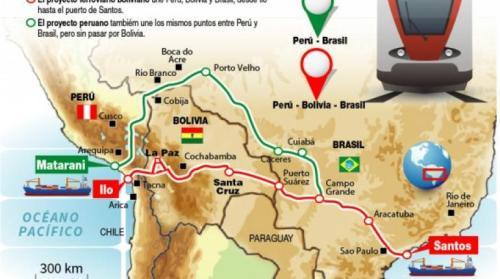 Resultado de imagen para bolivia tren bioceánico