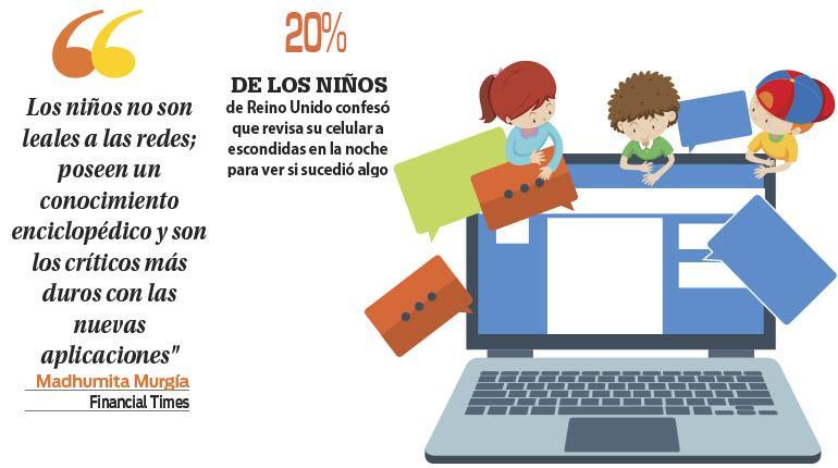 La Verdad Sobre Niños Y Redes Sociales Los Tiempos