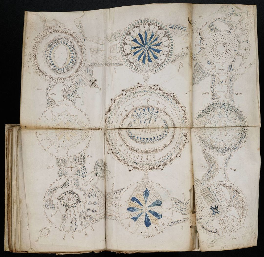 THE VOYNICH MANUSCRIPT WRITING HOOK - 6 parts folded page