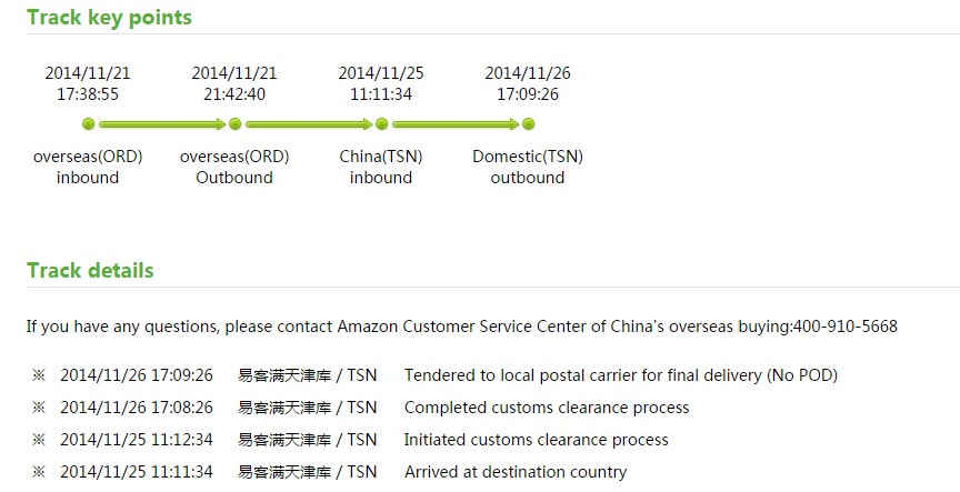 How To Clear Customs Ordering From Amazon In China