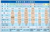 2018-08-25_12.28.47 SONY_ILCE-9_ISO1600_AvF5.6_Tv250_35mm_M
