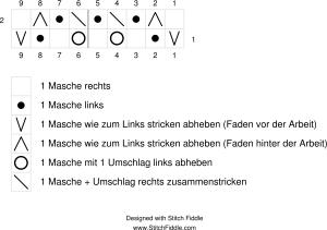 LOTILDA Strickschrift Halbpatent mit 2 Patent-Randmaschen