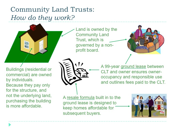 Community Land Trusts In Pittsburgh And Allegheny County