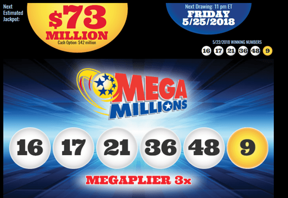 Can you get cash prize in Mega millions lottery