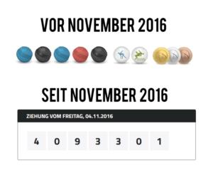 deutsche-sportlotterie-ziehungszahlen-unterschied